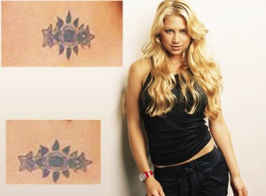 Tags : female celebrity tattoo, anna kournikova tattoo design,celebrity