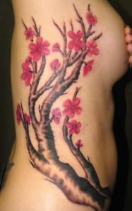 Flower Foot Tattoo In Japanese lifestyle the Cherry Blossom Tattoos